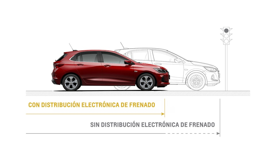 Chevrolet Onix Turbo - Frenado Electronico de tu Hatchback